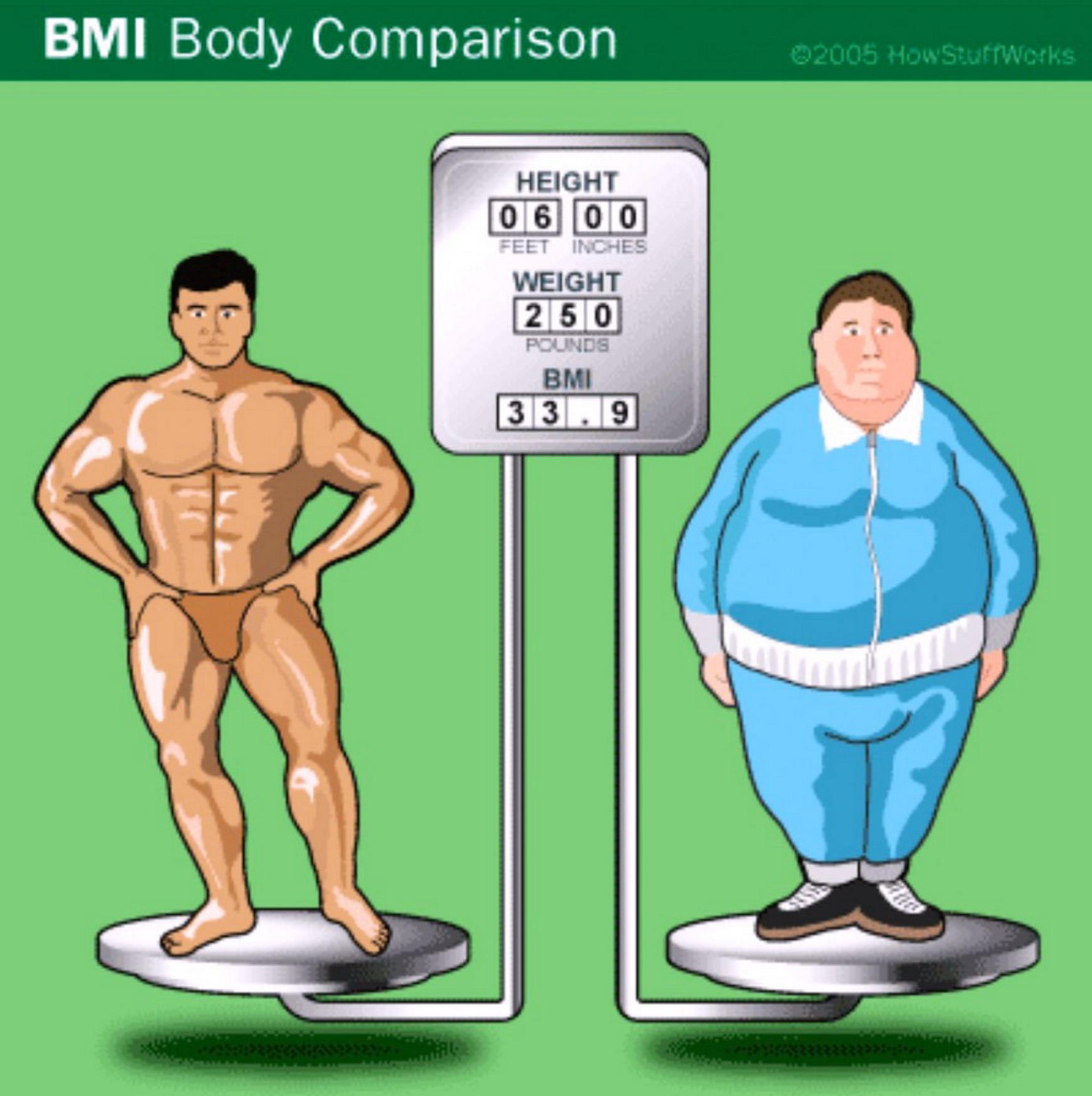 pene negli uomini obesi)