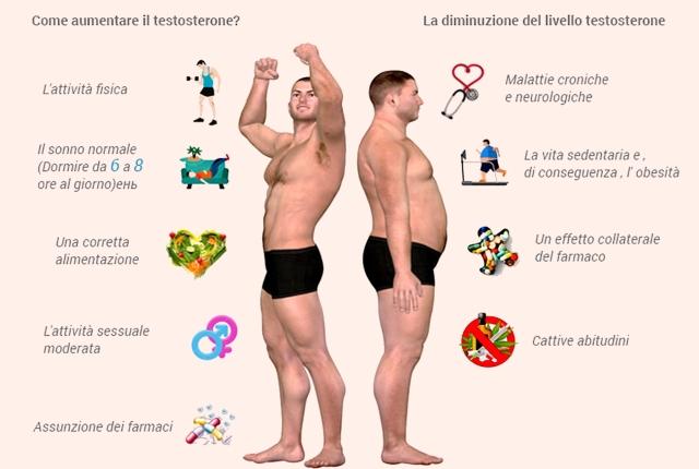 come allenare il muscolo del pene se un uomo viene senza erezione