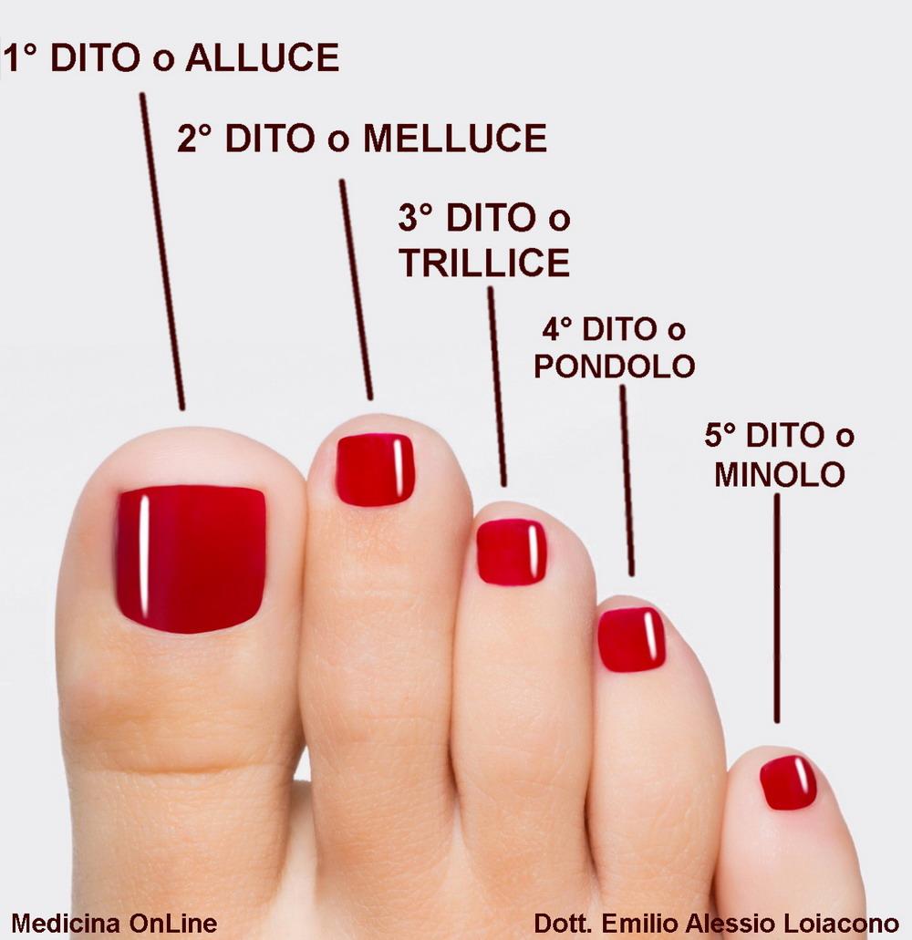 Come togliere i calli dei piedi con rimedi casalinghi