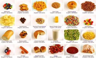 La tabella con le calorie dei cibi pi comuni e diffusi for Quella del tavolo e liscia