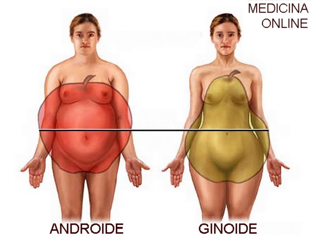 ridurre la percentuale di grasso corporeo maschile