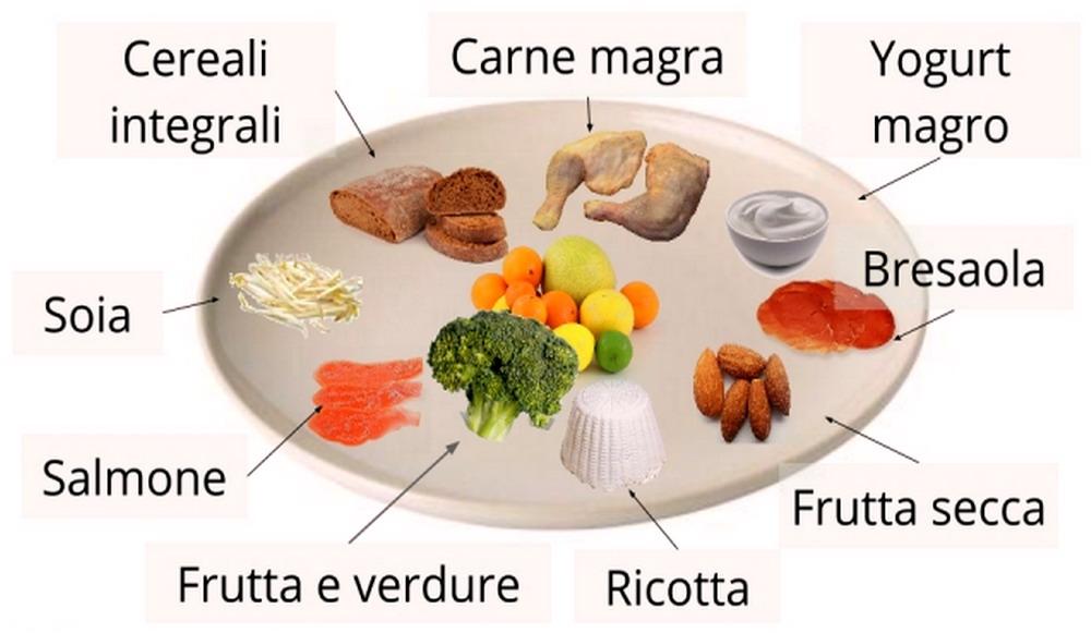 alimentazione corretta per il colesterolo alto
