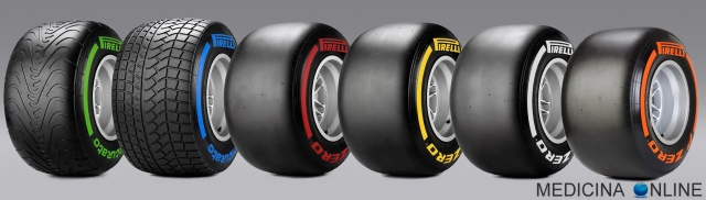 MEDICINA ONLINE F1 FORMULA 1 GOMME TIRES PNEUMATICI DIFFERENZE MESCOLA ULTRASOFT SUPERSOFT MEDIUM HARD SOFT DURE MORBIDE GRIP ASCIUTTO RAIN BAGNATO PISTA INTERMEDIE COLORS FULL WET BLUE GREEN WHITE YELLOW ORANGE RED PINK.jpg