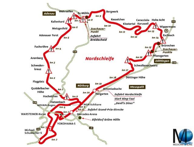 MEDICINA ONLINE the_nuerburgring_nordschleife_circuit_plan Nürburgring circuito  Nordschleife Gp Strecke Südschleife gp gran premio germania niki lauda TEDESCO F1 FORMULA 1 AUTOMOBILISMO VITTORIA LUNGHEZZA NUMERO DI CURVE