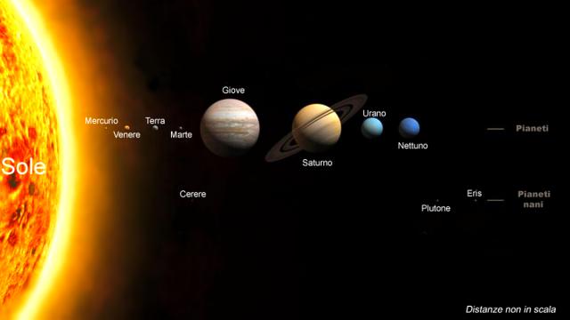 MEDICINA ONLINE ASTRONOMIA MASSA PESO PIANETI SISTEMA SOLARI LUNA STELLE GIOVE MERCURIO VENERE TERRA MARTE SATURNO URANO NETTUNO PLUTONE SOLE STELLE