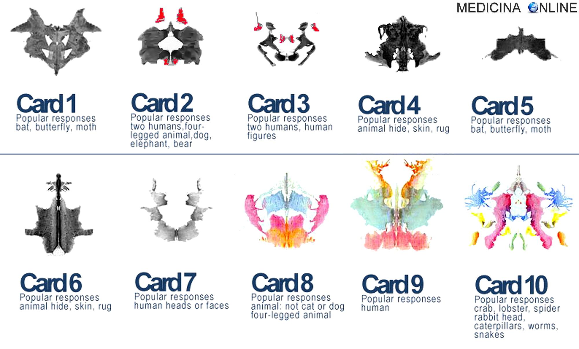 Test di rorschach immagini a cosa serve interpretazione for Test medicina online