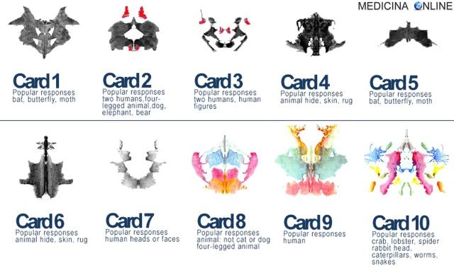 MEDICINA ONLINE Test di Rorschach TAVOLE CON INTERPRETAZIONI FREQUENTI.jpg