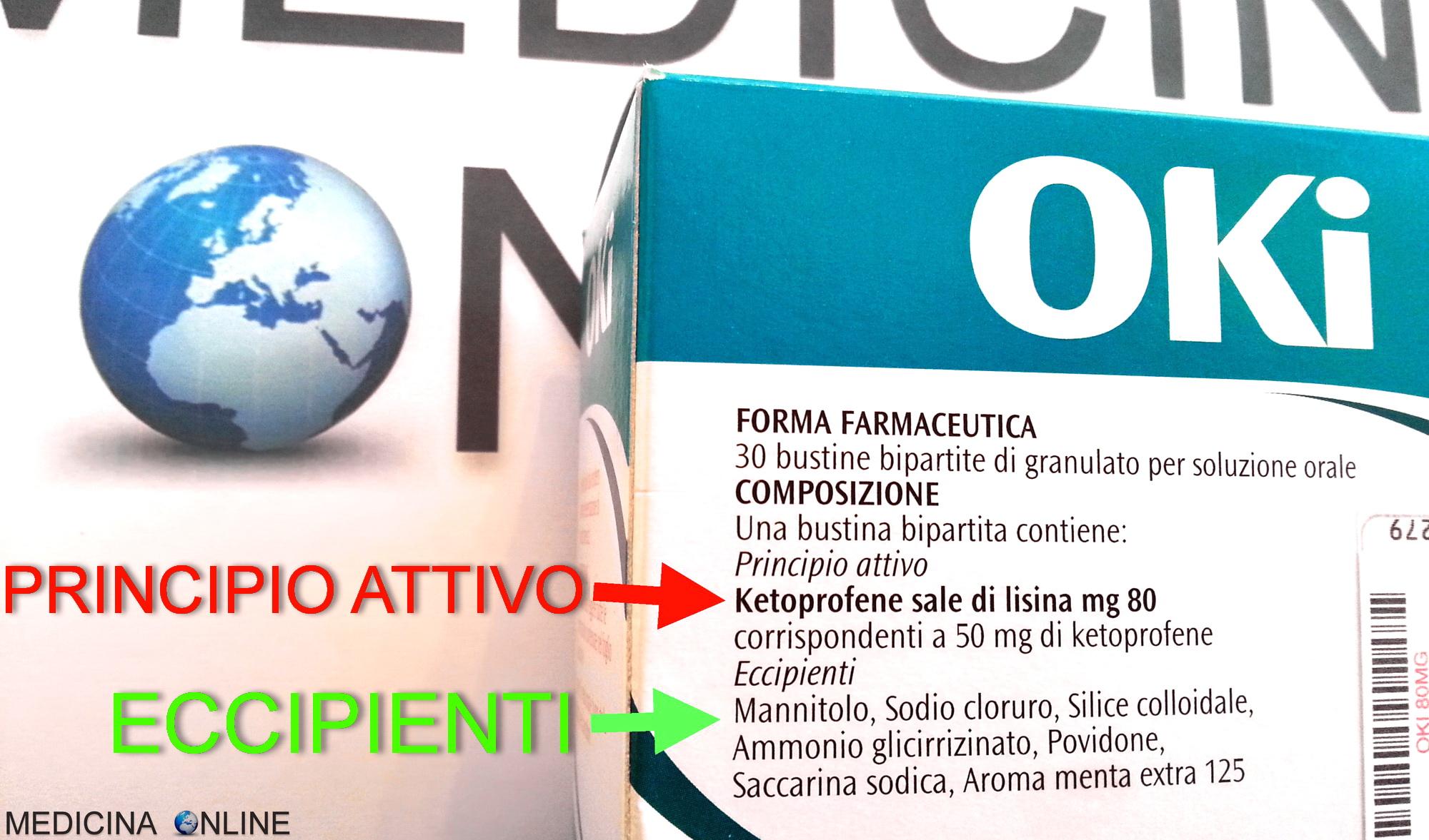 tipi di farmaci